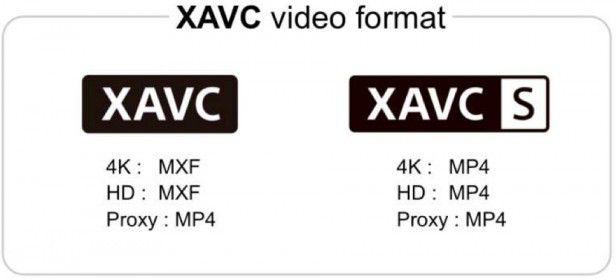 XAVC Codec Comparison